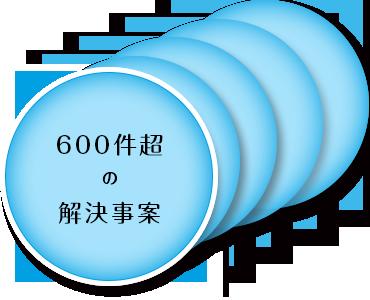600件超の解決事案